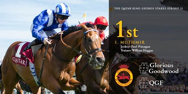 """A fantastic win for @HH_ShkHamdan as Muthmir is victorious in the day's feature race! #GloriousGoodwood #QGF  Embedded image permalink RETWEETS 10 FAVORITES 7 Emma D'ArcyMohammed Zaheer KhanCathy GrassickIrish BloodstockE L M Keith WeirHinderyckx ThomasPunterAlertHissa HR Al Maktoum 8:30 AM - 31 Jul 2015 · Details Reply Retweet Favorite More Tweet text Reply to @Goodwood_Races @HH_ShkHamdan   Who's in these photos?  Goodwood Racecourse @Goodwood_Races  2h2 hours ago WATCH - William Haggas on MUTHMIR: """"He was the best horse today."""" #GloriousGoodwood https://grabyo.com/g/v/lu8fBLoUrFM  0 retweets 0 favorites Reply  Retweet  Favorite More  Goodwood Racecourse @Goodwood_Races  2h2 hours ago WATCH - Paul Hanagan pleased with an iffy start in the King George Stakes! #GloriousGoodwood https://grabyo.com/g/v/WHCtQF6VRSw  0 retweets 0 favorites Reply  Retweet  Favorite More  Goodwood Racecourse @Goodwood_Races  2h2 hours ago .@TatlerUK what do you recon? This man definitely wins the #StyleStakes for us at #GloriousGoodwood #QGF  3 retweets 6 favorites Reply  Retweet3  Favorite6 More  Goodwood Racecourse @Goodwood_Races  2h2 hours ago WATCH - MUTHMIR and Paul Hanagan win the Qatar King George Stakes. #GloriousGoodwood https://grabyo.com/g/v/kOutttMleOC  3 retweets 1 favorite Reply  Retweet3  Favorite1 More  Goodwood Racecourse @Goodwood_Races  2h2 hours ago WATCH - Harry Redknapp on MOVIESTA's chances in the King George Stakes.  It's up next.  #GloriousGoodwood https://grabyo.com/g/v/2hNE1TuGkom  1 retweet 0 favorites Reply  Retweet1  Favorite More  Goodwood Racecourse @Goodwood_Races  2h2 hours ago Ones to watch in The Qatar King George Stakes coming up – Cotai Glory and Moviesta. Who're you placing your bets on? #GloriousGoodwood 0 retweets 1 favorite Reply  Retweet  Favorite1 More  Goodwood Racecourse retweeted  Racing UK @Racing_UK  2h2 hours ago There are three former winners in the Qatar King George Stakes at @Goodwood_Races today, up next at 3.45pm. #QGF  Embedded imag"""